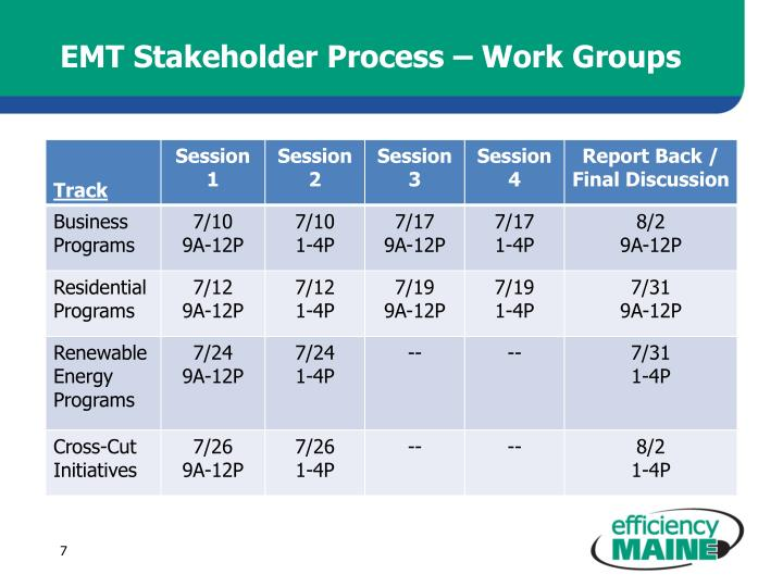 EMT Stakeholder Process – Work Groups