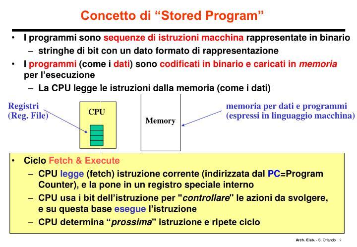 """Concetto di """"Stored Program"""""""