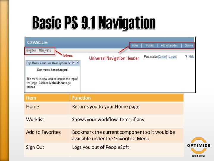 Basic PS 9.1 Navigation