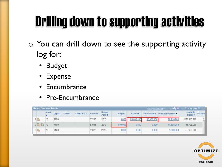 Drilling down to supporting activities