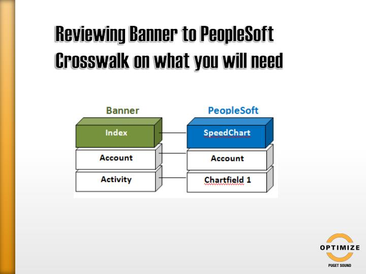 Reviewing Banner to PeopleSoft Crosswalk on what you will need