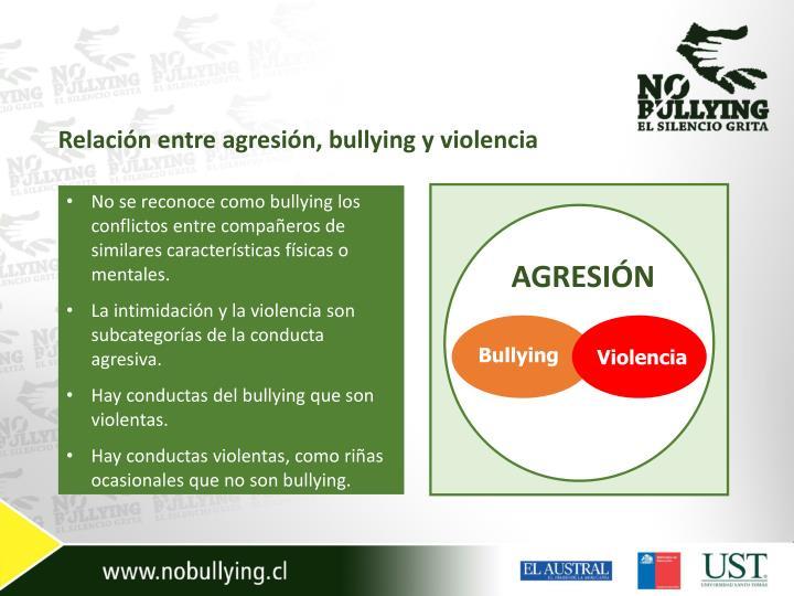 Relación entre agresión, bullying y violencia