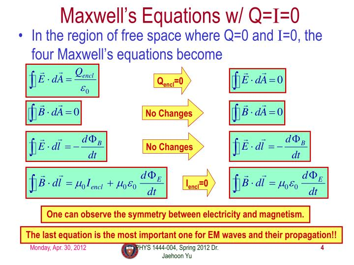 Maxwell's Equations w/ Q=