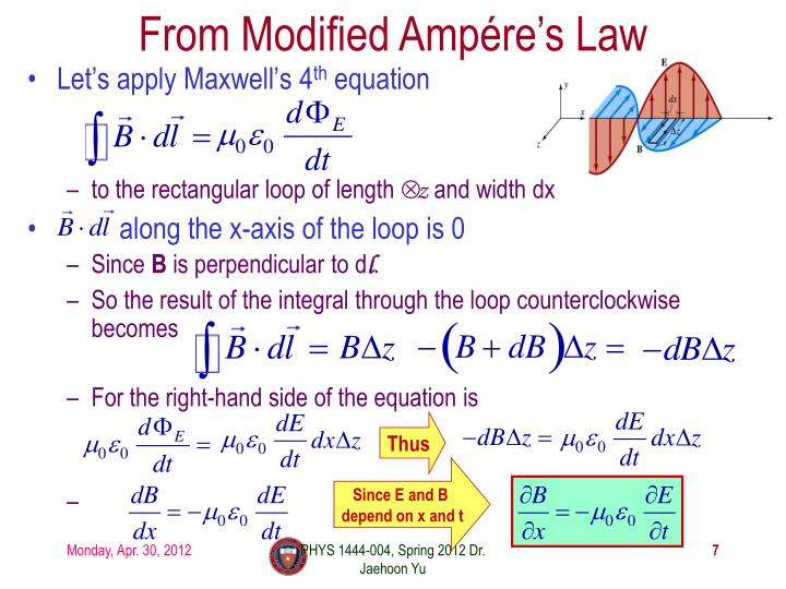 From Modified Ampére's Law