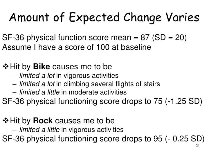 Amount of Expected Change Varies
