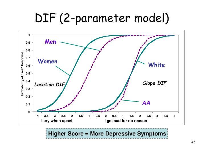 DIF (2-parameter model)
