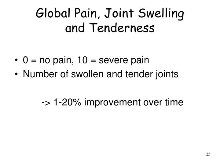 Global Pain, Joint Swelling
