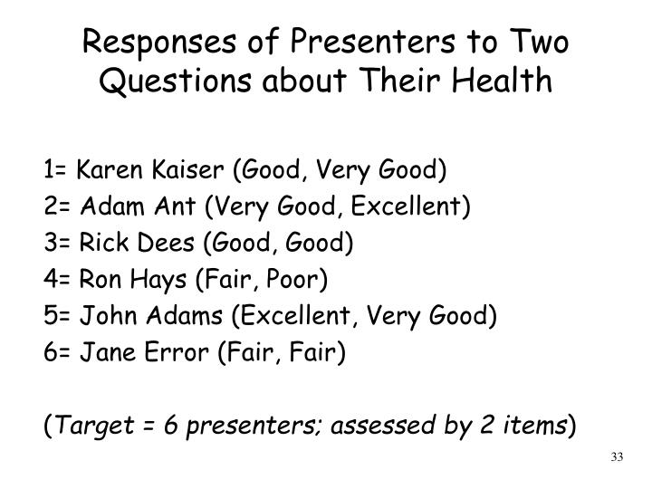 Responses of Presenters to Two Questions about Their Health