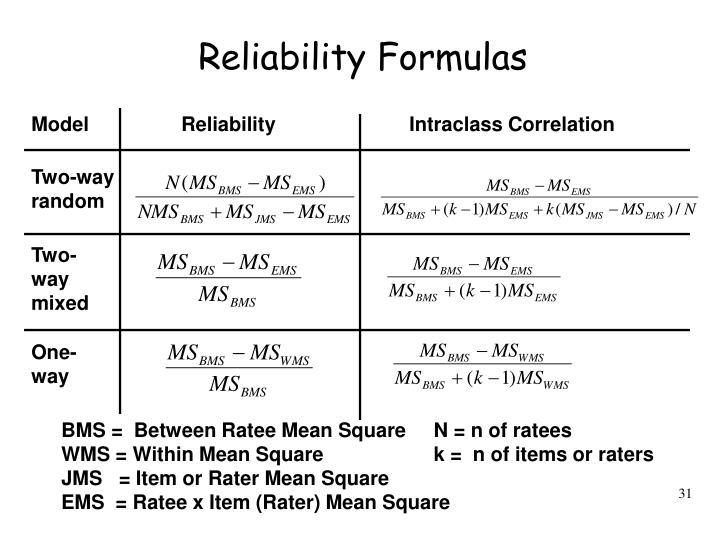 Reliability Formulas