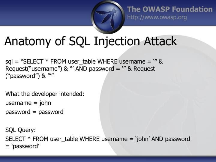Anatomy of SQL Injection Attack