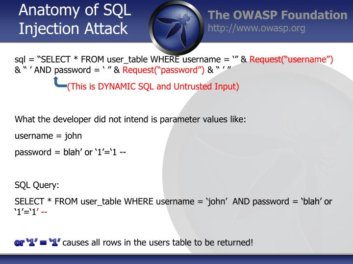Anatomy of SQL