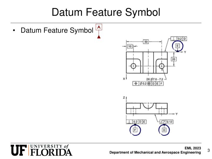 Datum Feature Symbol