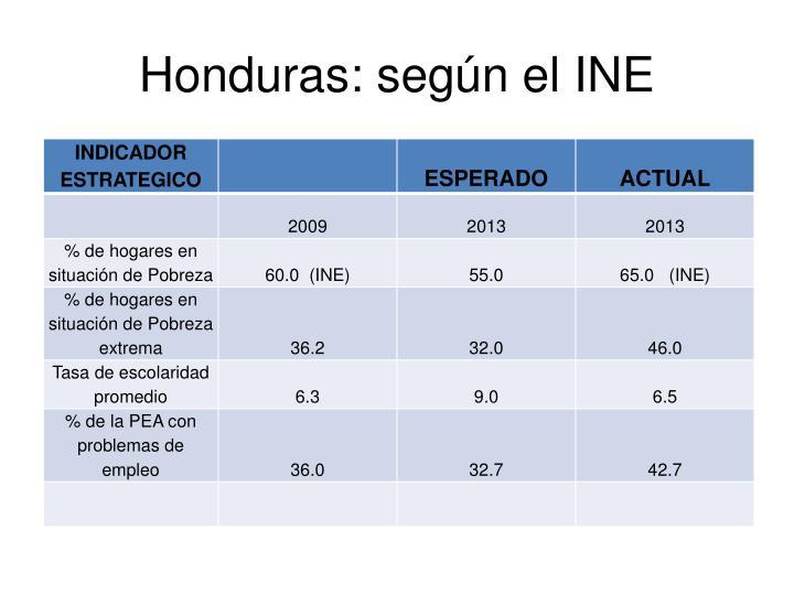 Honduras: según el INE