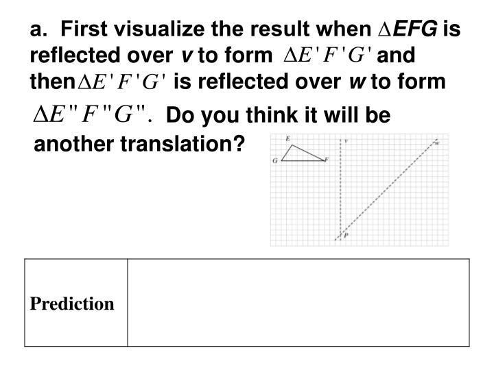 a.  First visualize the result when ∆