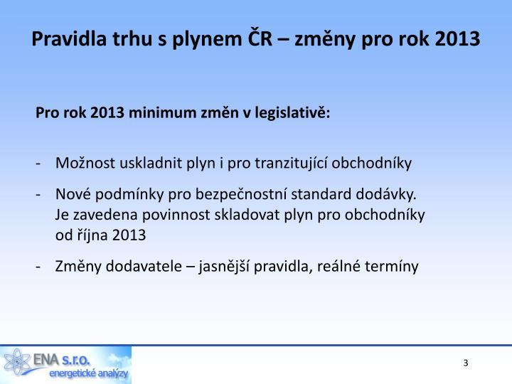 Pravidla trhu splynem ČR – změny pro rok