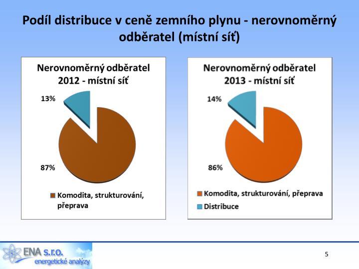Podíl distribuce v ceně zemního plynu - nerovnoměrný odběratel (místní síť)