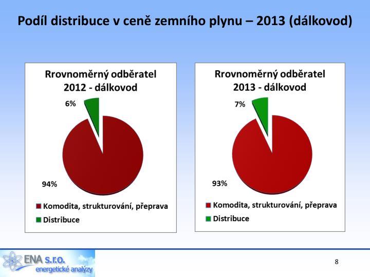 Podíl distribuce v ceně zemního plynu – 2013 (dálkovod)