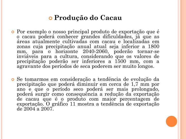 Produo do Cacau