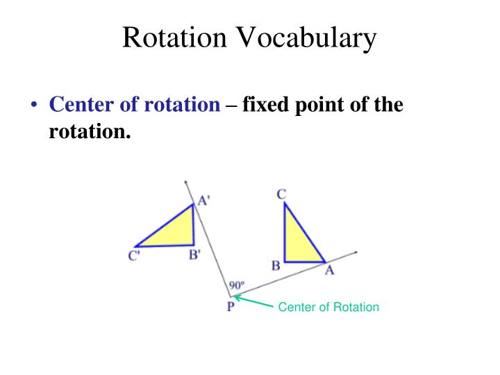 Rotation Vocabulary