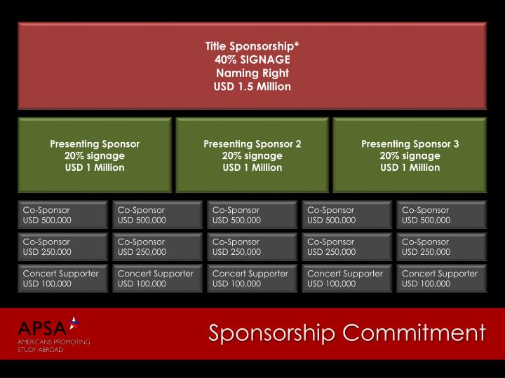 Title Sponsorship*