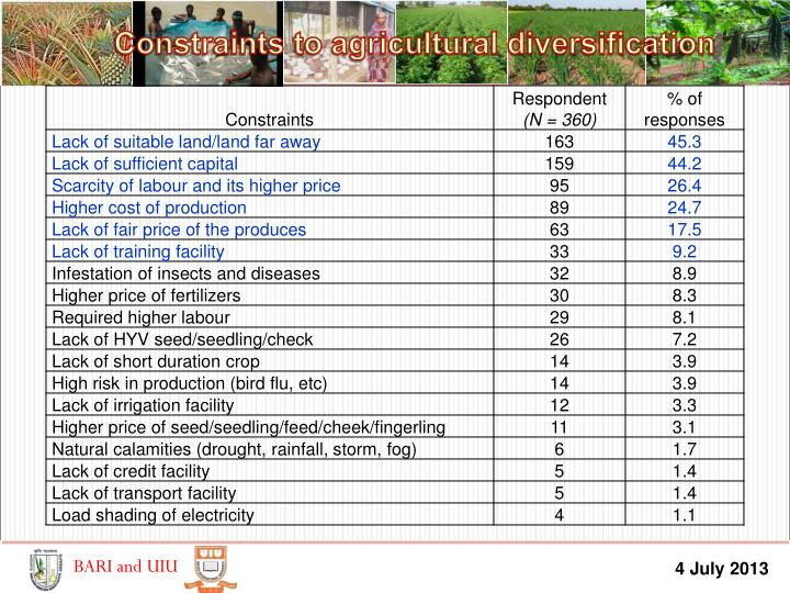 Constraints to agricultural diversification