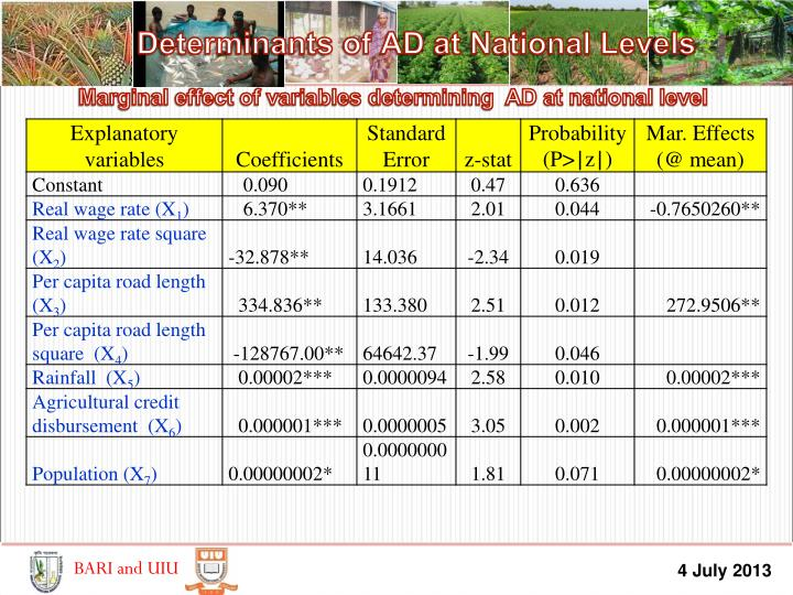 Determinants of AD at National Levels