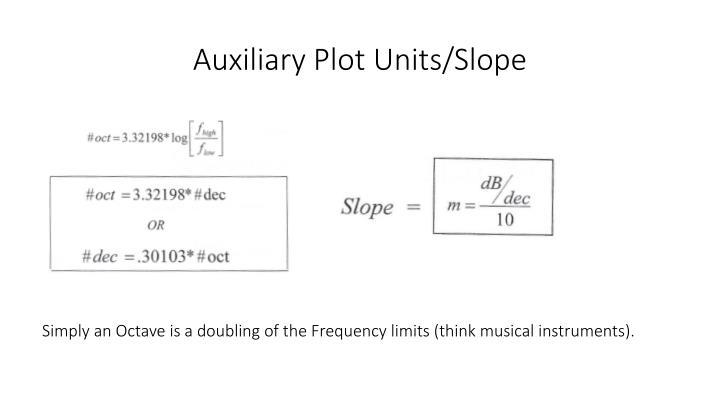 Auxiliary Plot Units/Slope