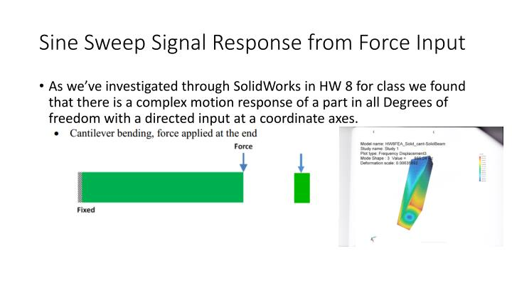 Sine Sweep Signal Response from Force Input