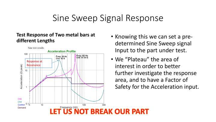 Sine Sweep Signal Response