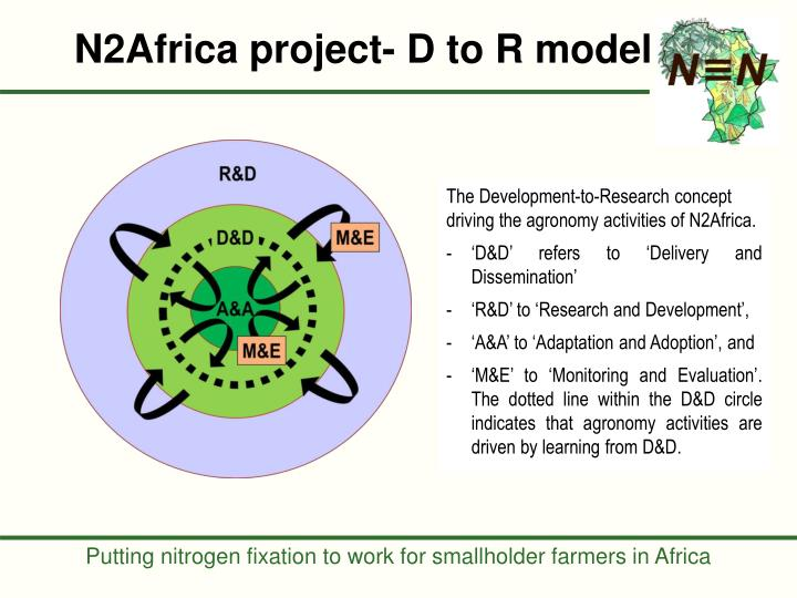 N2Africa project- D to R model