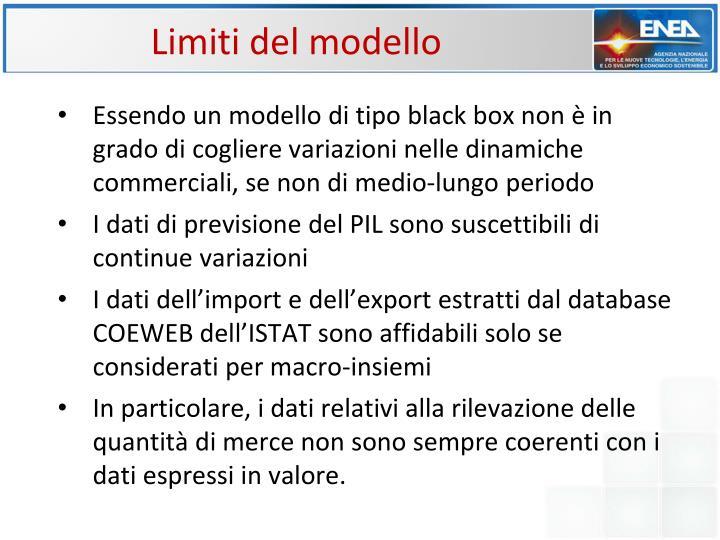 Limiti del modello
