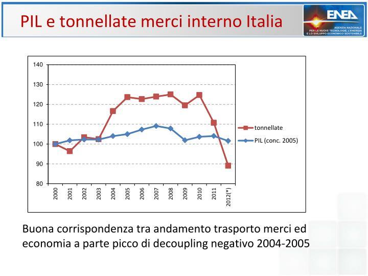 PIL e tonnellate merci interno Italia