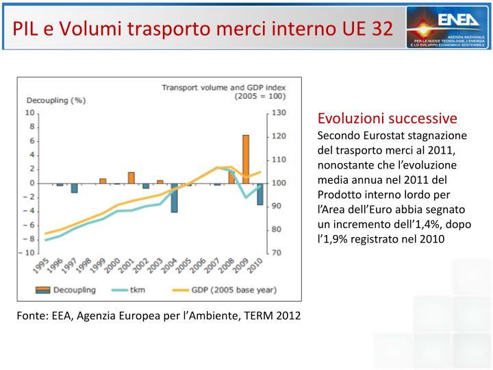 PIL e Volumi trasporto merci interno UE 32