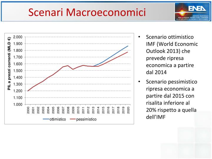 Scenari Macroeconomici