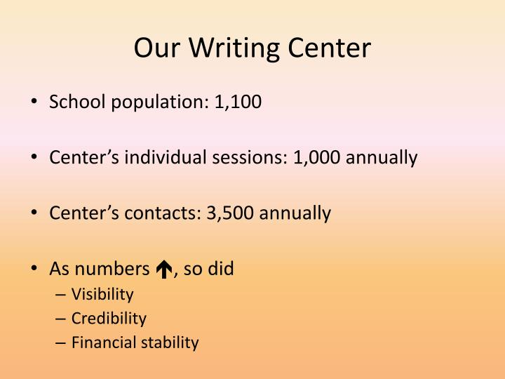 Our Writing Center