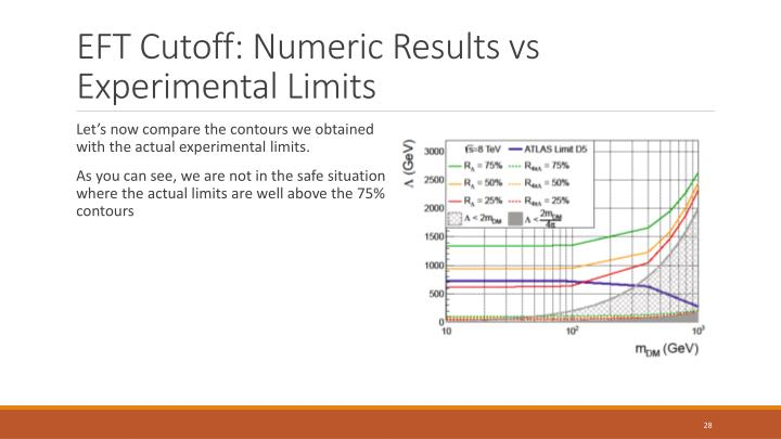 EFT Cutoff: Numeric Results vs Experimental Limits