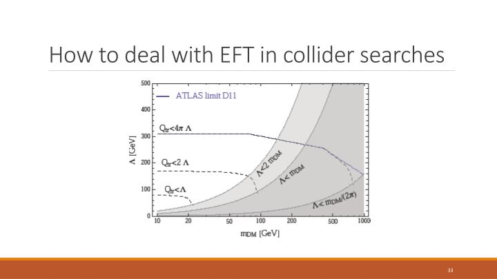 How to deal with EFT in collider searches
