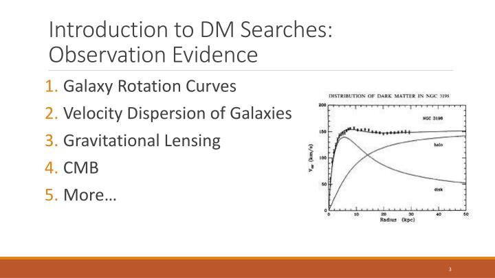 Introduction to dm searches observation evidence