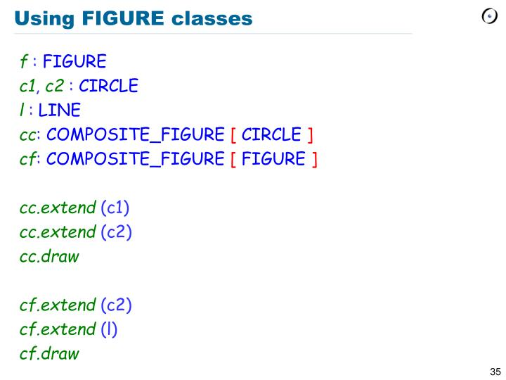 Using FIGURE classes