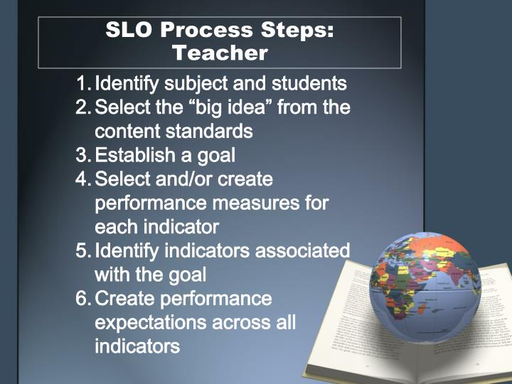 SLO Process Steps