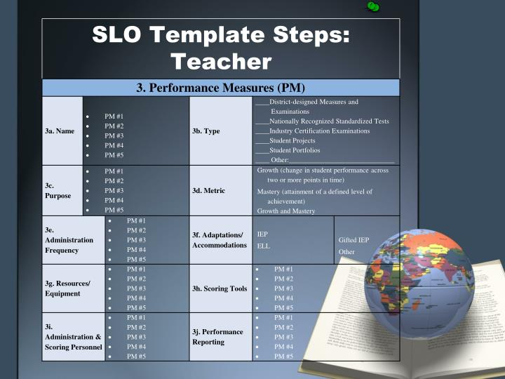 SLO Template Steps