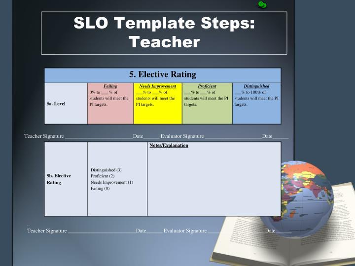 SLO Template Steps