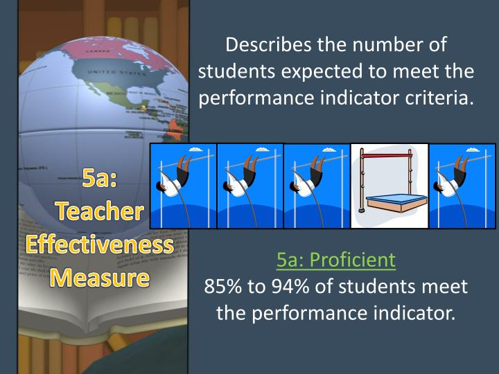 Describes the number of students expected to meet the performance indicator criteria.