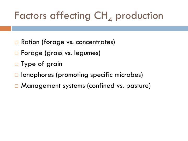 Factors affecting CH