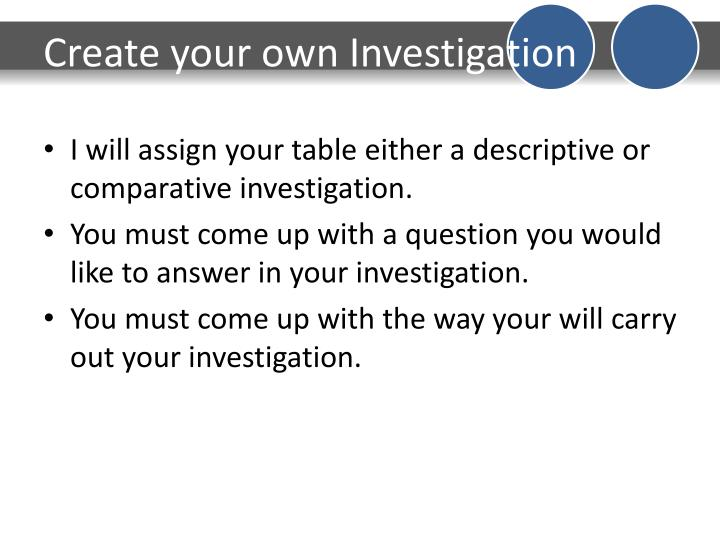 Create your own Investigation