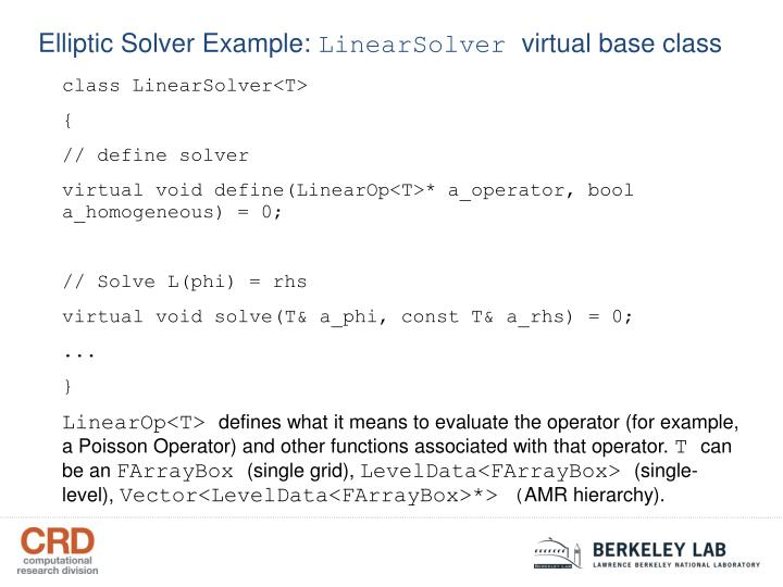 Elliptic Solver Example: