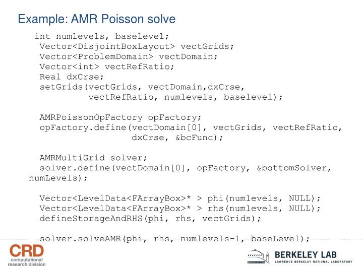 Example: AMR Poisson solve