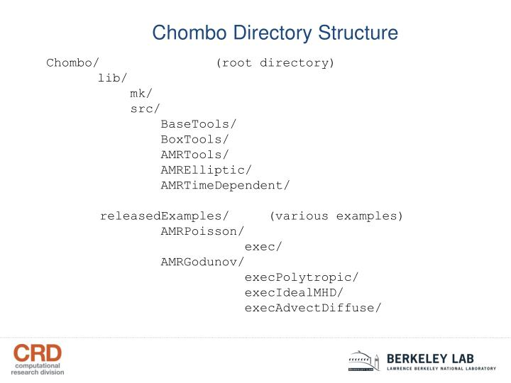 Chombo Directory Structure