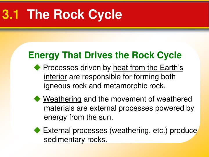 Energy That Drives the Rock Cycle