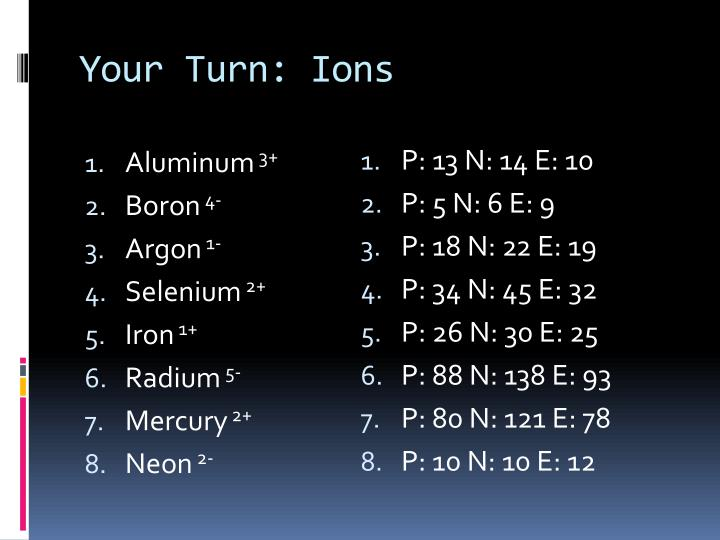 Your Turn: Ions